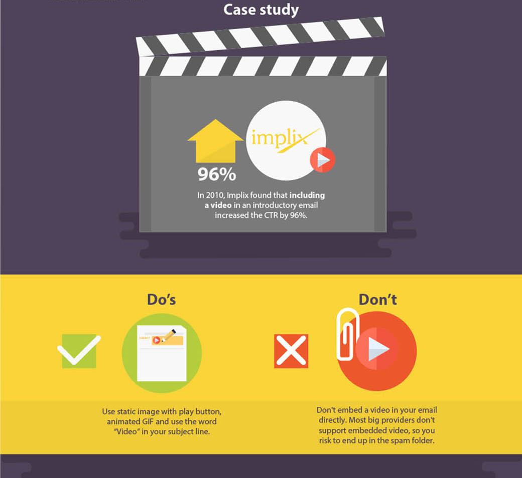video in email marketing 2