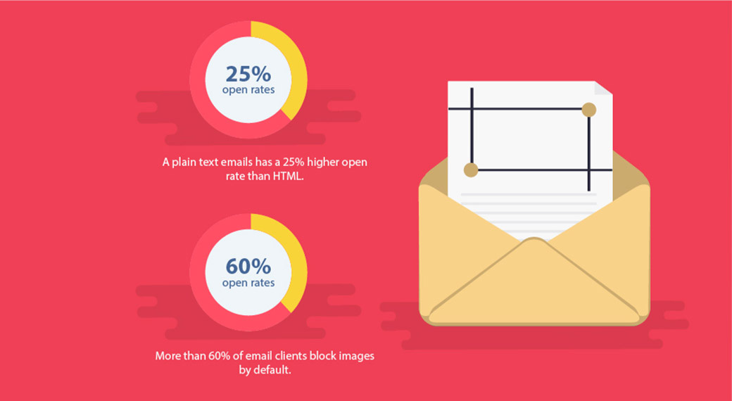 email marketing best practices modules