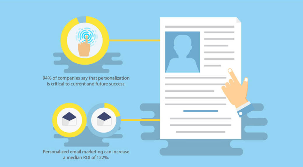 Email Marketing Best Practices: Hyper-Relevance