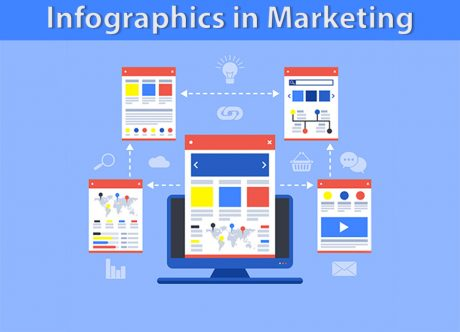 How to Use Infographics in Your Marketing Campaign