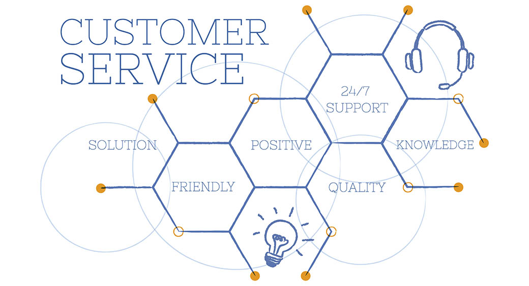 customer service features
