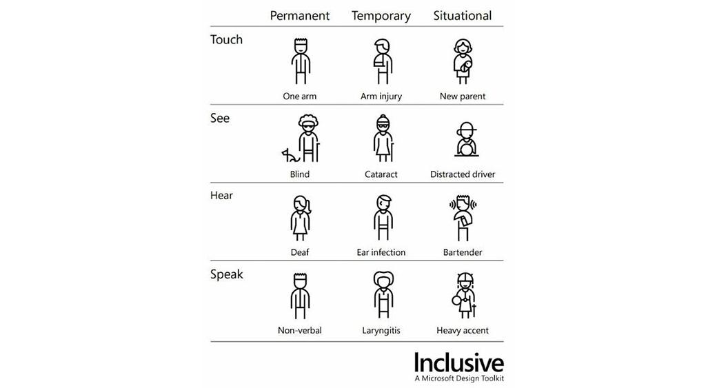 inclusive microsoft design toolkit