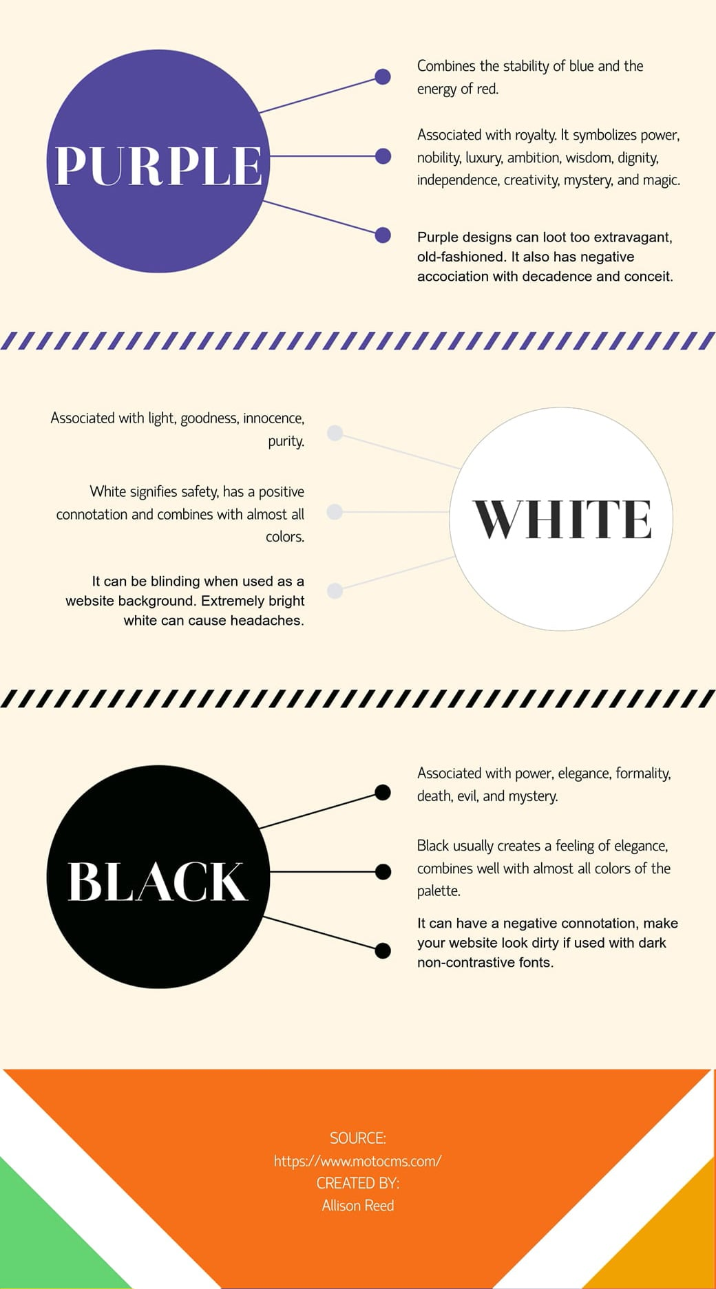 right colors in web design infographics white black