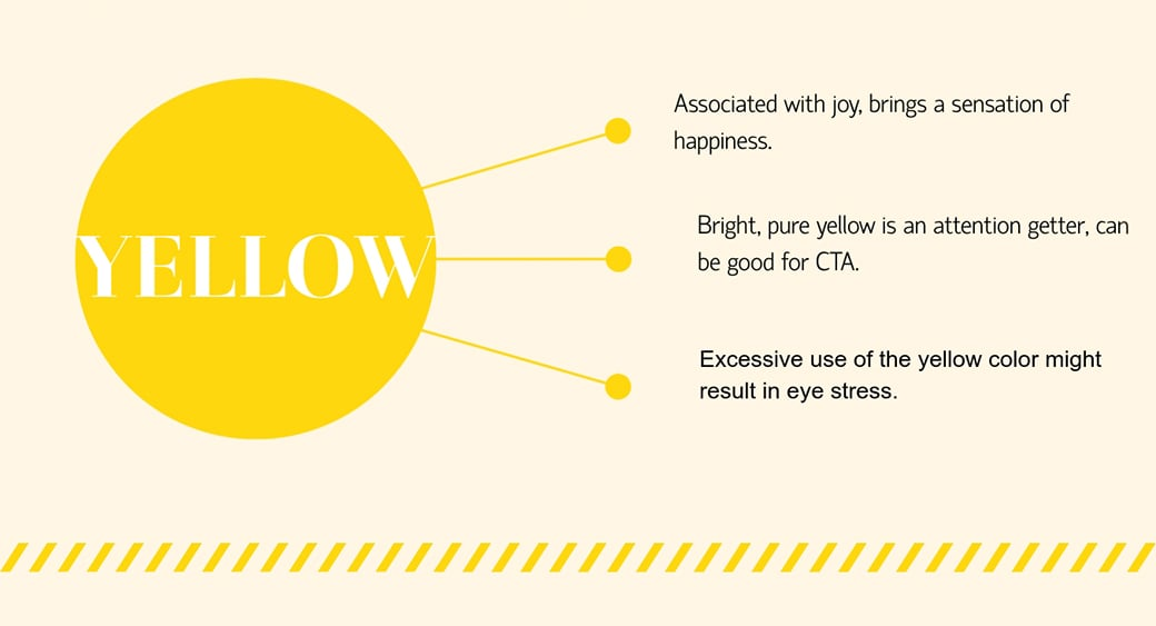 yellow color in web design