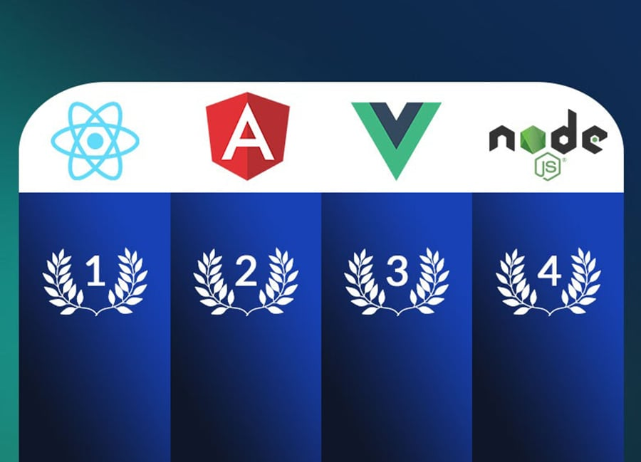 Best Javascript Frameworks for Web Development in 2020
