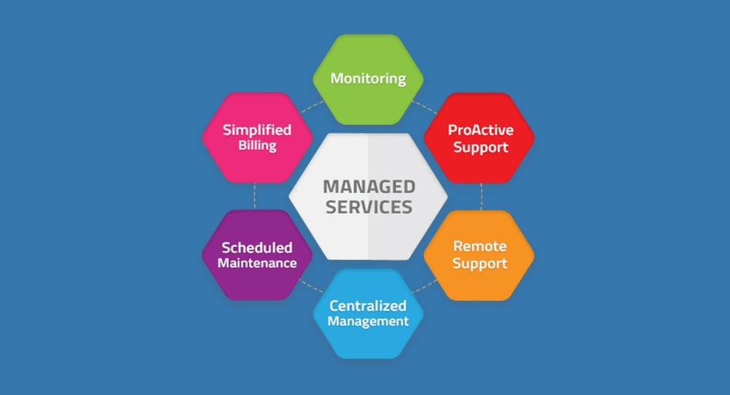 managed service components