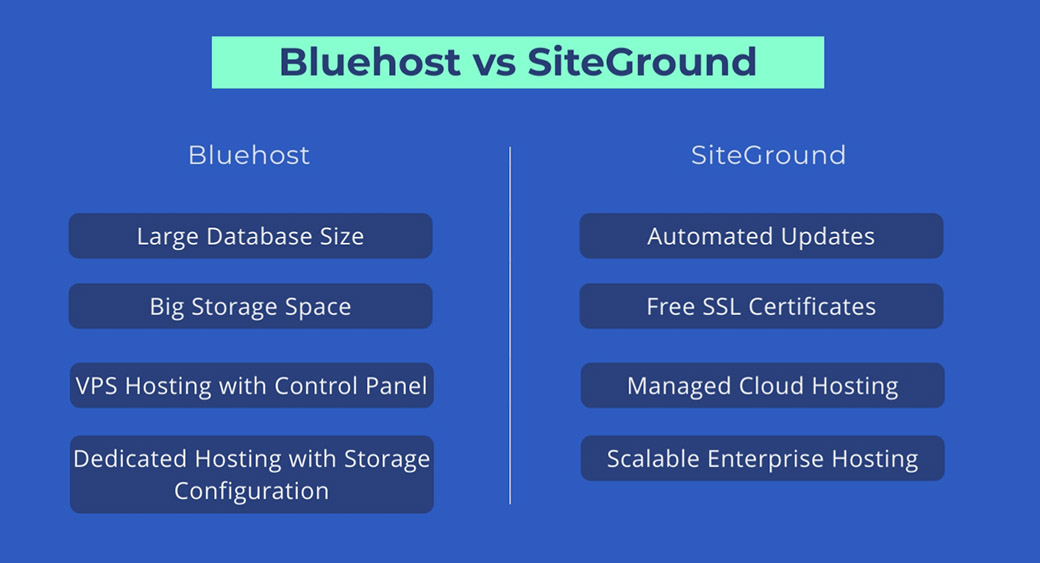Bluehost vs SiteGround differences
