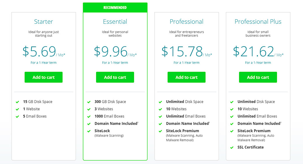 Network Soltions Pricing