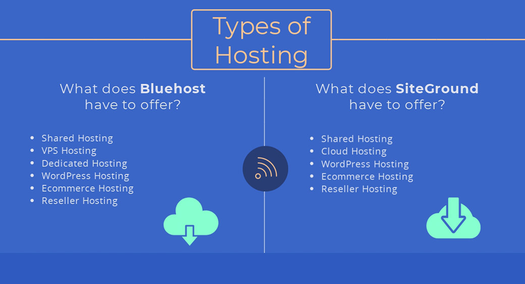 types of hosting by Bluehost vs SiteGround