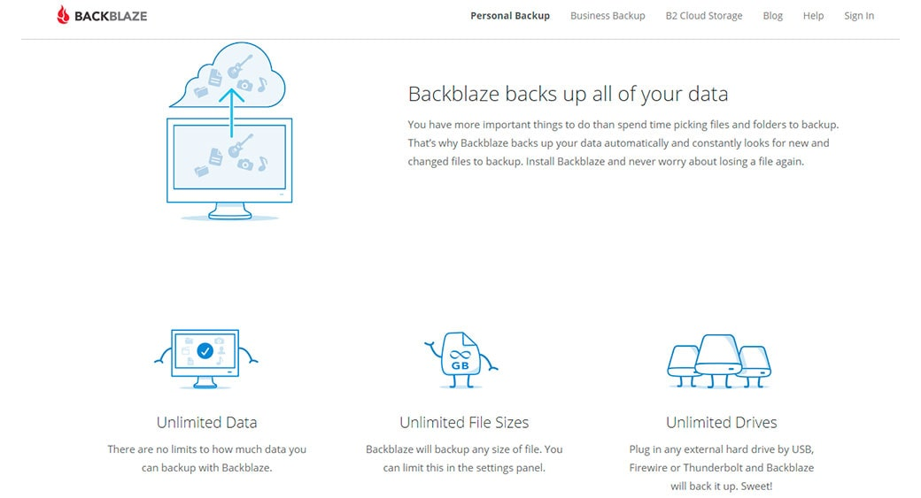 BackBlazeMac Apps for Productivity
