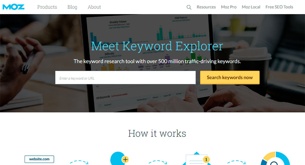 MOZ Keyword recearch