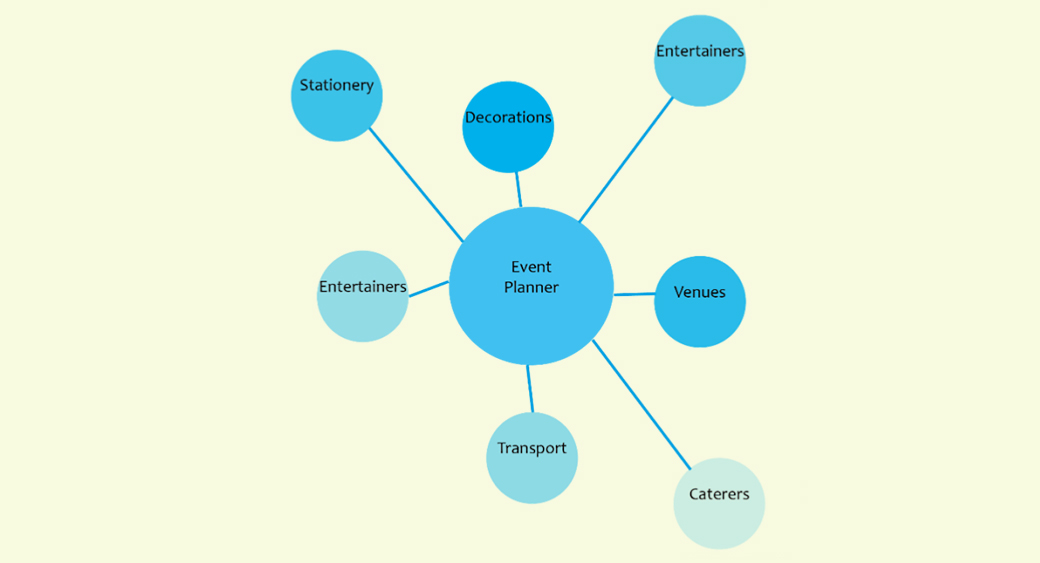 event planners' cooperation