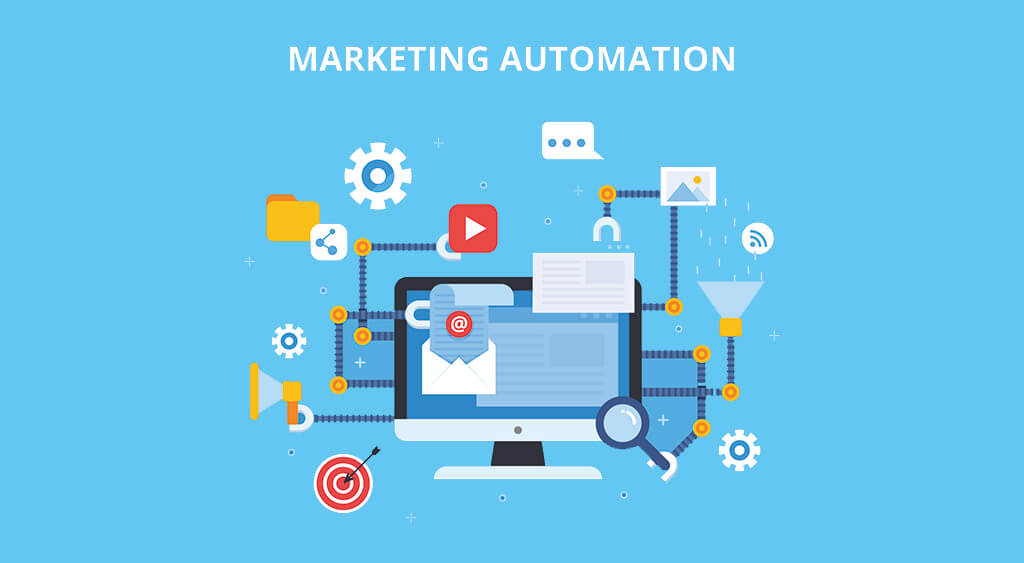 funnels and marketing automation software