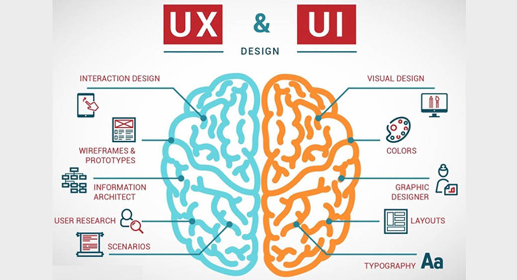 importance of UX and UI in web design