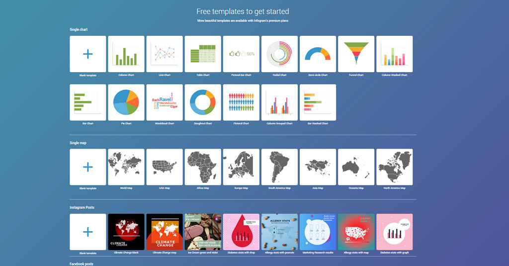 online Grafikdesign programme gratis Infogram