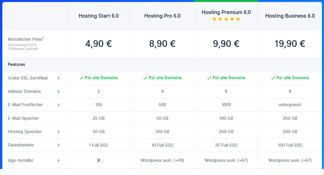checkdomain deutscher hosting anbieter