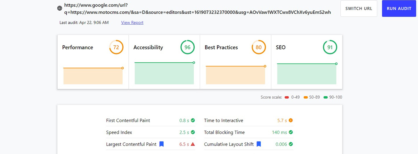 Useful Tool to Measure Website Performance