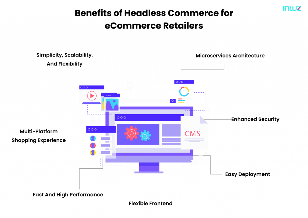 Benefits of Headless Commerce for eCommerce Retailers