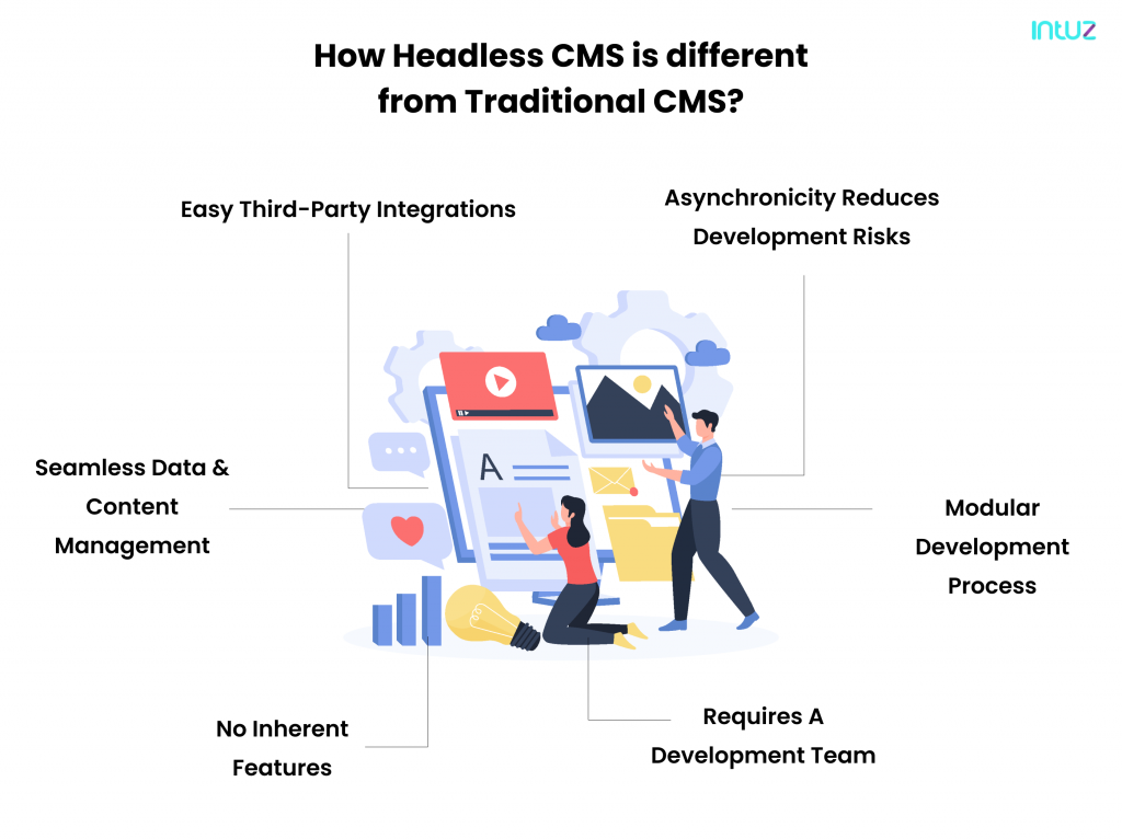 How Headless CMS is different from Traditional CMS_ copy