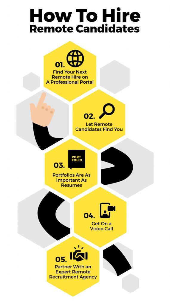 Remote Hiring - Tips